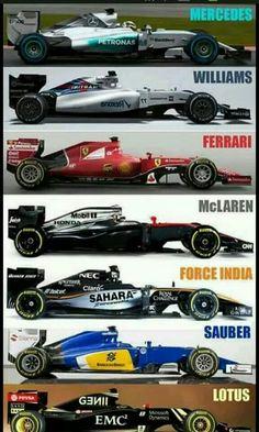 Formula 1 Cars for the 2015 season