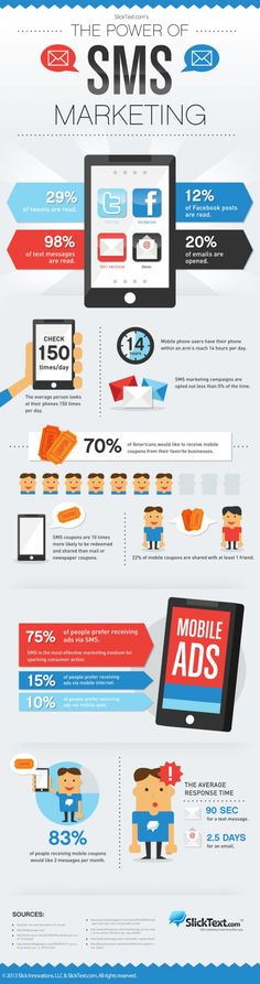 The Power Of #SMS #Marketing - #Infographic