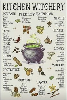 This is mostly witchy stuff. I love this path and i intend to study and learn all about it. I'm also into Gothic, creepy, vintage, witchy, photos. Wiccan Witch, Wiccan Spells, Magick, Green Witchcraft, Magic Spells, Witchcraft Herbs, Wiccan Rituals, Witch Potion, Jar Spells