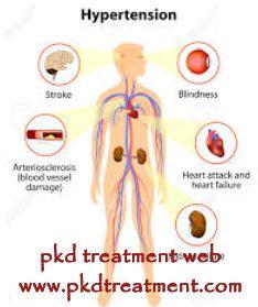 90 Best Kidney Failure Ideas Kidney Failure Kidney Kidney Failure Symptoms