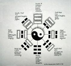 I Ching *Found a pendant yesterday :)*