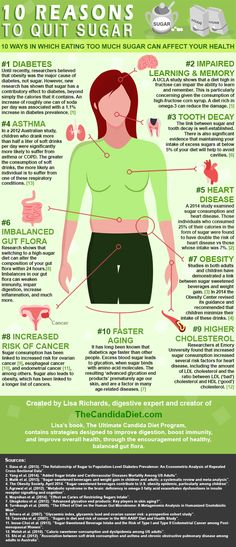 10 Reasons To Quit Sugar #infographic