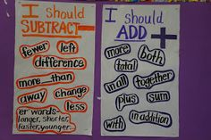 Many Math Anchor Charts:  This is a great reference to have up in the classroom for students to refer to especially during word problems.