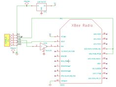 XBee Transmitter ----  Looking for FUN new XBEE projects?!?!?!  Check out http://xbeehq.com/ !!!