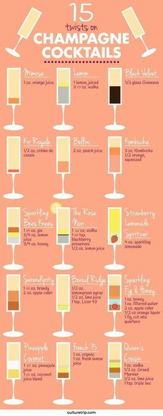 15 Twists on Champagne Cocktails {wineglasswriter.com/}