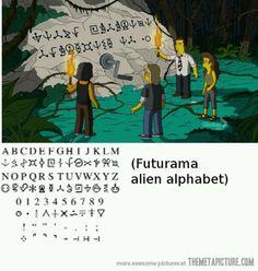 Futurama Alphabet