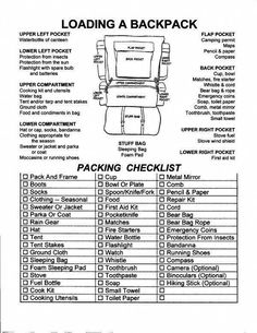 Many people who do not have any experience in outdoor camping will state Camping backpack it is just a bag. The type of back one chooses is not a small issue to individuals who have experience in camping. Thru Hiking, Hiking Tips, Camping And Hiking, Camping Gear, Camping Hacks, Outdoor Camping, Camping Tools, Camping Items, Scout Camping