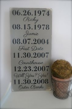 Important Dates Sign with description under each date by InMind4U