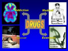 The cost and consequences of #alcoholism and #drug. Quit Drugs, improve your #life.