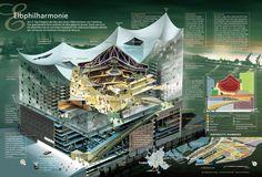 Elbphilharmonie concert hall escalator에 대한 이미지 검색결과