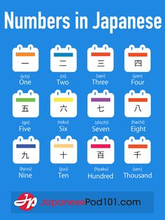 Learn Japanese - JapanesePod101.com — Numbers in Japanese!PS: If you want to learn...