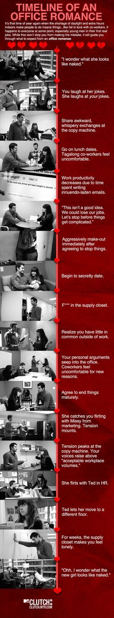 Timeline of an Office Romance