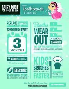 Replace your toothbrush at least every 3 months or sooner and everytime you are sick!