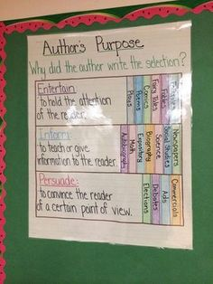 Author's Purpose Anchor Chart: This great anchor chart includes examples of genres to go along with the three kinds of author's purpose (found on Pinterest)