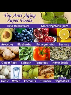 """""""Anti aging skin care"""" is about discipline. Anti aging skin care is retarding the ageing process. Here are a few tips for proactive anti aging skin care: Onigirazu, Cooking Recipes, Healthy Recipes, Healthy Fats, Eating Healthy, Healthy Breakfasts, Clean Eating, Jar Recipes, Healthy Nutrition"""