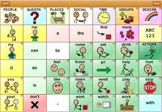 Core words make up 80% of what we say everyday. A more in-depth explanation of core vocabulary words can be found here.    I am new to the world of AAC and have a lot to learn. BUT what I do know is; narratives are important for developing language length and complexity. Children […]