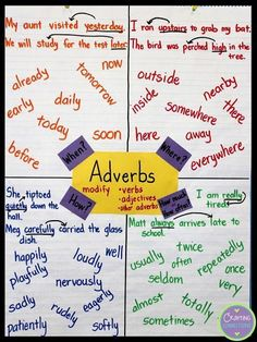Anchors Away Monday: Adverbs (Loved that Lesson!) Adverbs Anchor Chart (Loved that Lesson!) by Crafting Connections! Plus, a great project to do to reinforce the concept! Grammar And Punctuation, Teaching Grammar, Teaching Language Arts, Teaching Writing, Teaching Tips, Teaching English, Teaching Spanish, Grammar Games, Ela Anchor Charts