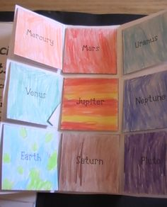 SCIENCE PLANETS : Printable's and lesson plan on planets.