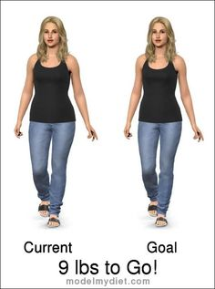 Personalize your virtual model, then add your current weight and goal…