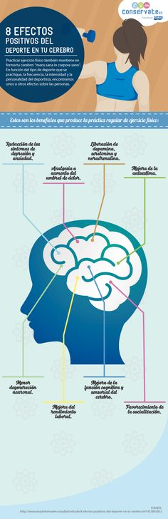 Hola: Una infografía con8 efectos positivos del deporte en tu cerebro. Vía Un saludo