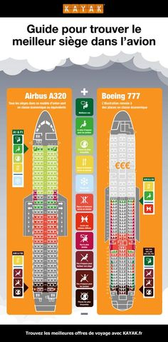 Guide pour trouver le meilleur siège dans l'avion - infographie