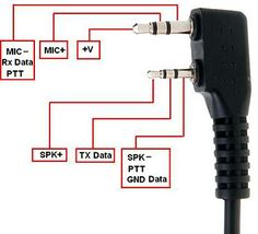 IDEAS: Programming Cable for HAM Radios