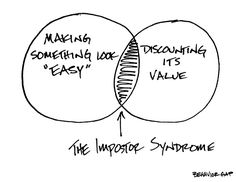 You may suffer from 'impostor syndrome.' Lots of smart people with signs of high achievement do.
