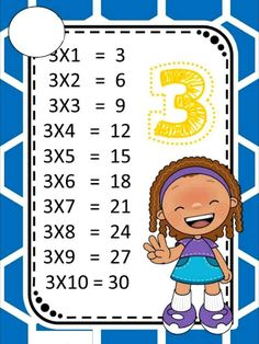 ♥ProfªAnanda♥: Tabuada Colorida! 3rd Grade Math Worksheets, 2nd Grade Math, Worksheets For Kids, Learning Activities, Kids Learning, Math Helper, Classroom Language, Math For Kids, Elementary Math