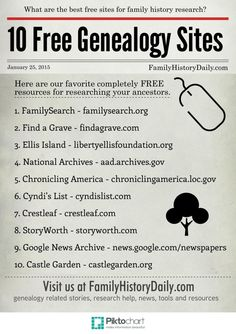 10 Free Genealogy Sites: A Handy Infographic Free Genealogy Sites, Genealogy Research, Family Genealogy, Genealogy Humor, Genealogy Chart, Genealogy Organization, Family History Book, History Projects, Medical History