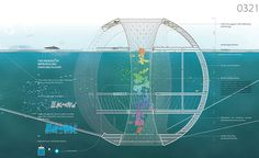 Spherical Underwater 'Fish Tower' Skyscraper Recycles Debris from the Great Pacific Garbage Patch Floating Architecture, Water Architecture, Futuristic Architecture, Sustainable Architecture, Concept Architecture, Amazing Architecture, Future City, Fish Tower, Great Pacific Garbage Patch