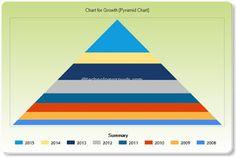 ChartPyramid
