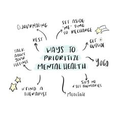 How do YOU prioritize your mental health? 🥰 Let me know in the comments below. How do YOU prioritize your mental health? 🥰 Let me know in the comments below. ⠀⠀⠀⠀⠀⠀⠀⠀⠀ As an introvert, I take care of my mind by setting… Free Mental Health, Mental Health Journal, Mental Health Quotes, Mental Health Matters, Wellness Quotes, Mental Health Awareness, Emotional Awareness, Reiki, Take Care Of Me
