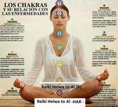 Los chakras y sus relaciones con las patologías.