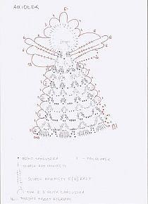 Moje wzory - Janina Brunka - Picasa Web Albums - Her Crochet Crochet Christmas Decorations, Crochet Christmas Ornaments, Christmas Crochet Patterns, Christmas Angels, Christmas Crafts, Crochet Diagram, Crochet Motif, Diy Crochet, Crochet Doilies