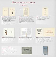 Anatomía del libro