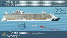 Allure of the seas size