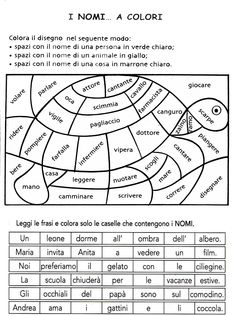 There are lots of ways to learn a language, but nothing can beat actually visiting and studying in the country where the language is spoken. Daily immersion in the language and culture is the key to gaining proficiency in a language. Italian Verbs, Italian Grammar, Italian Language, Montessori, Learn To Speak Italian, Italian Lessons, Learning Italian, Pre School, Speech Therapy
