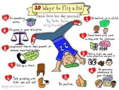 Are you struggling with a problem student? Has one of your students been feeling down? These 10 ways to improve student behavior should help. Behaviour Management, Classroom Management, Class Management, Stress Management, We Are Teachers, Student Behavior, Student Teacher, Sketch Notes, School Psychology