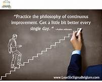 Continuous Improvement Quotes - Lean Six Sigma Belgium Spiritual Thoughts, Thoughts And Feelings, Work Quotes, Me Quotes, Personal Qualities, Lean Six Sigma, Sayings And Phrases, Quality Quotes, Change Management