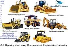 #GulfJobs in #HeavyEquipments #EngineeringIndustry #Careers #Jobs #AngelGulfJobs #HeavyTruckDrivers #BulldozerOperators #DumperOperators #HydraulicOperators #HeavyDrillOperators #GiantOperators Angel Gulf Jobs is a full-service overseas manpower agency promoted by highly experienced professionals having worked across different sectors in the Gulf region.