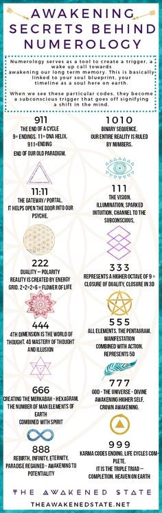 Numerology Reading  - Awakening Secrets Behind Numerology - Here are the main master numbers we encounter on our journey. Each Number is a subconscious trigger helping us unlock our long term memory. Click to read more about Numerology - Get your personalized numerology reading