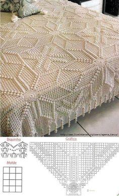 Best 12 How to crochet a solid granny square – SkillOfKing. Crochet Bedspread Pattern, Crochet Cushions, Crochet Tablecloth, Crochet Motif, Crochet Doilies, Crochet Flowers, Crochet Stitches, Vintage Crochet Patterns, Crochet Square Patterns