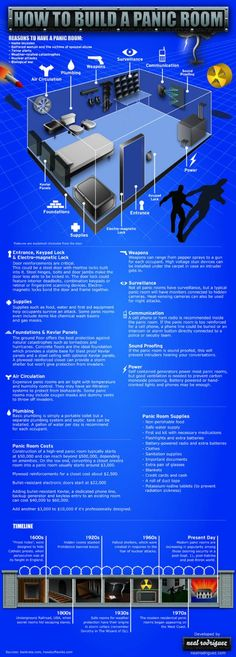I may need one someday since i worry and panic a lot.  How To Build A Panic Room - Infographic