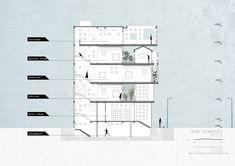 Gallery of HVB Complex / 23o5studio - 22
