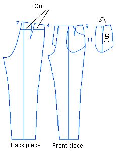 Leena's.com: PatternMaker Tutorial Web Site.  Drafting a jeans pattern.