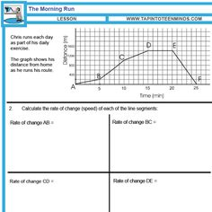 5.4 - More Rates of Change With Rise Over Run | MFM1P Grade 9 Math