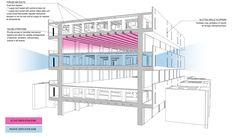 Salk Institute for Biological Studies in La Jolla, CA, (1959-1965), by Louis Kahn. An efficient building 50 years in advance