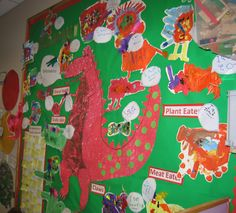 Examples of dinosaur themed art as prehistoric animals help Reception aged children learn.