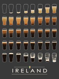 Ireland...Guinness factory?