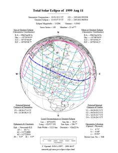 Eclipse 3 - 11 Aug 1999